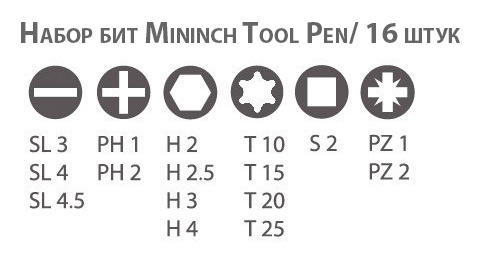 Набор бит Mininch Tool Pen