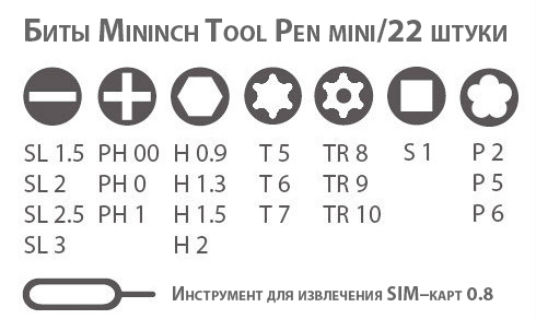 Набор бит Mininch Tool Pen mini